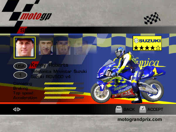 Motogp 1 Highly Compressed Game For PC